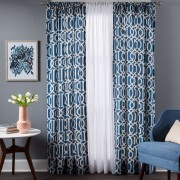 Koliko Vam materijala treba za zavese